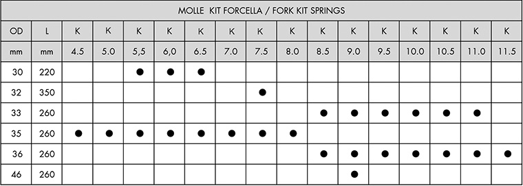 Matris_spare-parts-springs-front-fork_tab