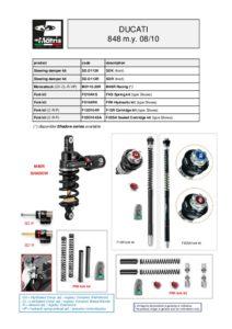 ducati-848-08-10-web-thumbnail