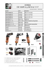 thumbnail of Honda CB 1000R 08-10 & 11-17 web
