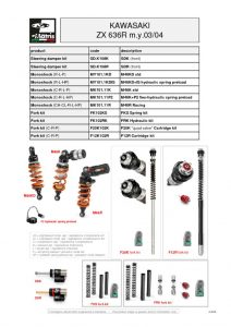 thumbnail of Kawasaki ZX 636R 03-04 web