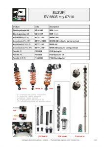 thumbnail of Suzuki SV 650S 07-10 web