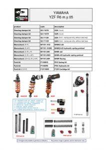 thumbnail of Yamaha R6 05 web