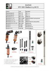 thumbnail of Suzuki SFV Galdius 650 09-15 web