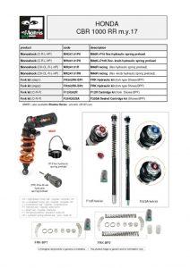 thumbnail of Honda CBR 1000 RR 17 web