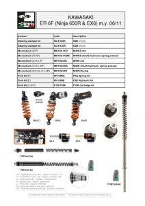 thumbnail of Kawasaki ER6F 06-11 web