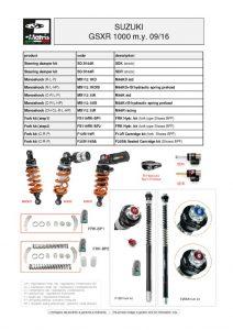 thumbnail of Suzuki GSXR 1000 09-16 web