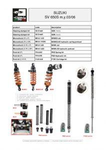thumbnail of Suzuki SV 650 S 03-06 web