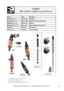 thumbnail of Honda CBF 1000F & 1000ST 10-14 web