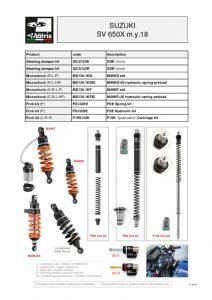 thumbnail of Suzuki SV 650X 18 web