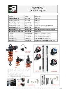 thumbnail of Kawasaki ZX 636R 19 web