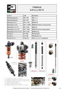 thumbnail of Yamaha XJ6 09-15 web