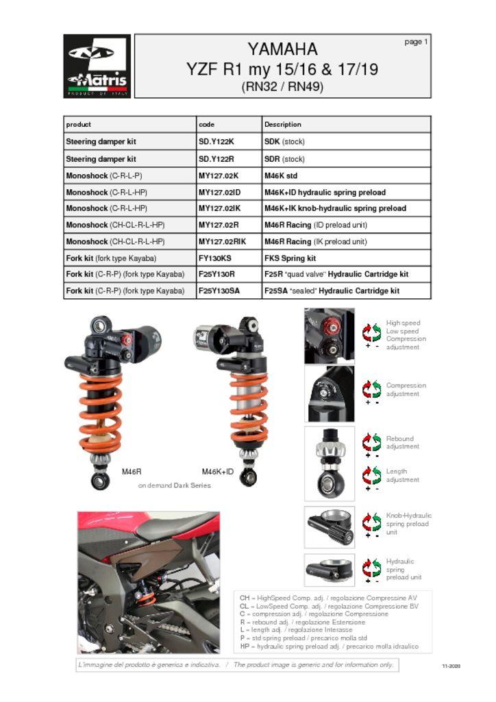 thumbnail of Yamaha YZF R1 15-19 web